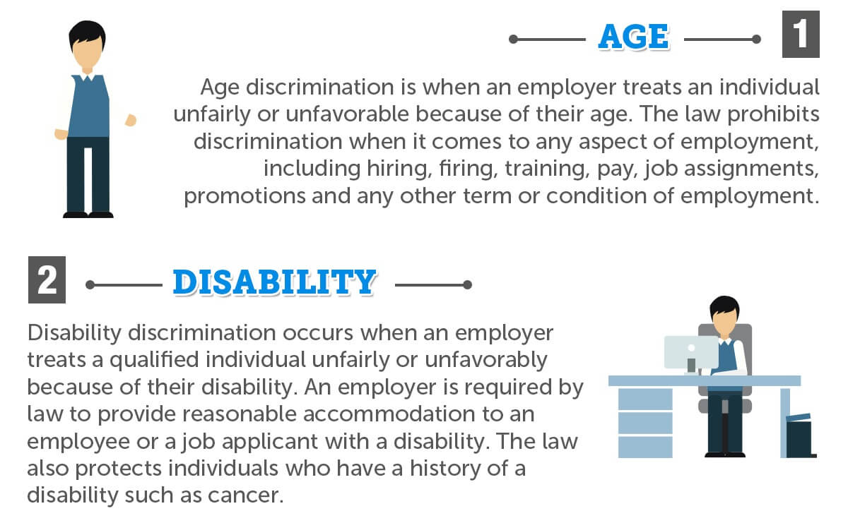 EEOC – 2019 Comprehensive Guide + Proven Tips [infographic ...