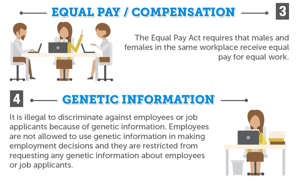 Infographic By Forensic Notes Can I File A Complaint With The EEOC? :  Infographic By Forensic Notes ... Regarding Examples Of Discrimination In The Workplace