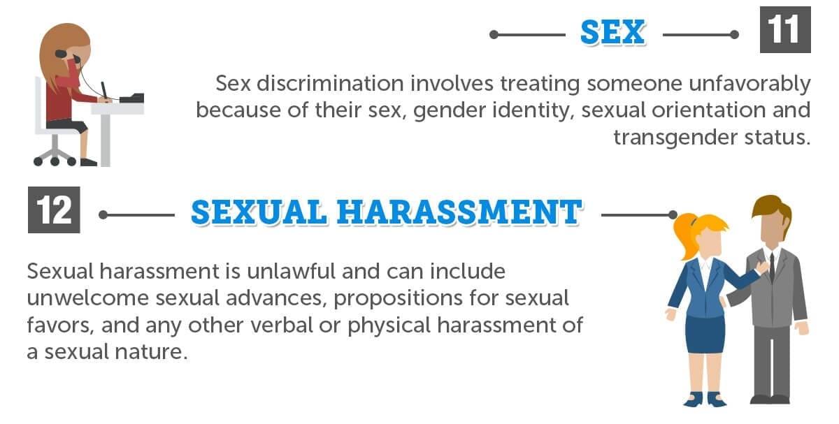Eeoc and sexual harassment claims