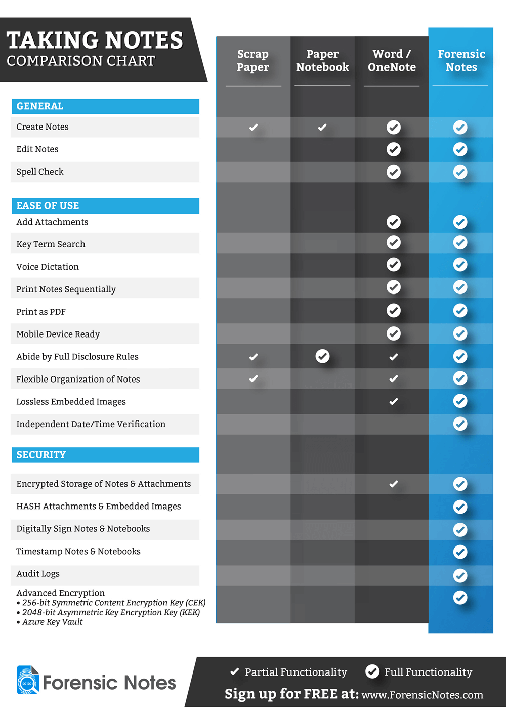 Note-Taking Comparison Chart