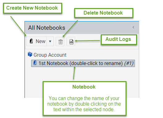 All Notebooks Panel Explained